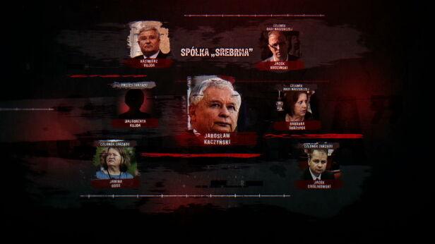 Zarząd spółki Srebrna to współpracownicy prezesa PiS