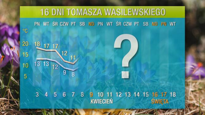Prognoza na 16 dni: koniec wiosennego lata