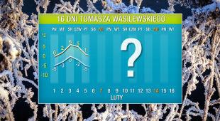 Pogoda na 16 dni: najcięższa zima dopiero przed nami